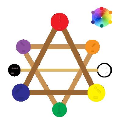 triangulos_cromaticos